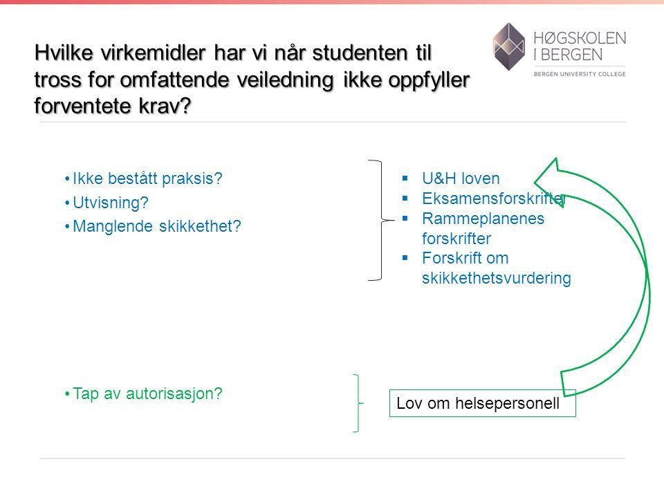 Hvilke virkemidler har vi når studenten til tross for omfattende veiledning ikke oppfyller forventete krav? •Ikke bestått praksis? •Utvisning? •Mangle