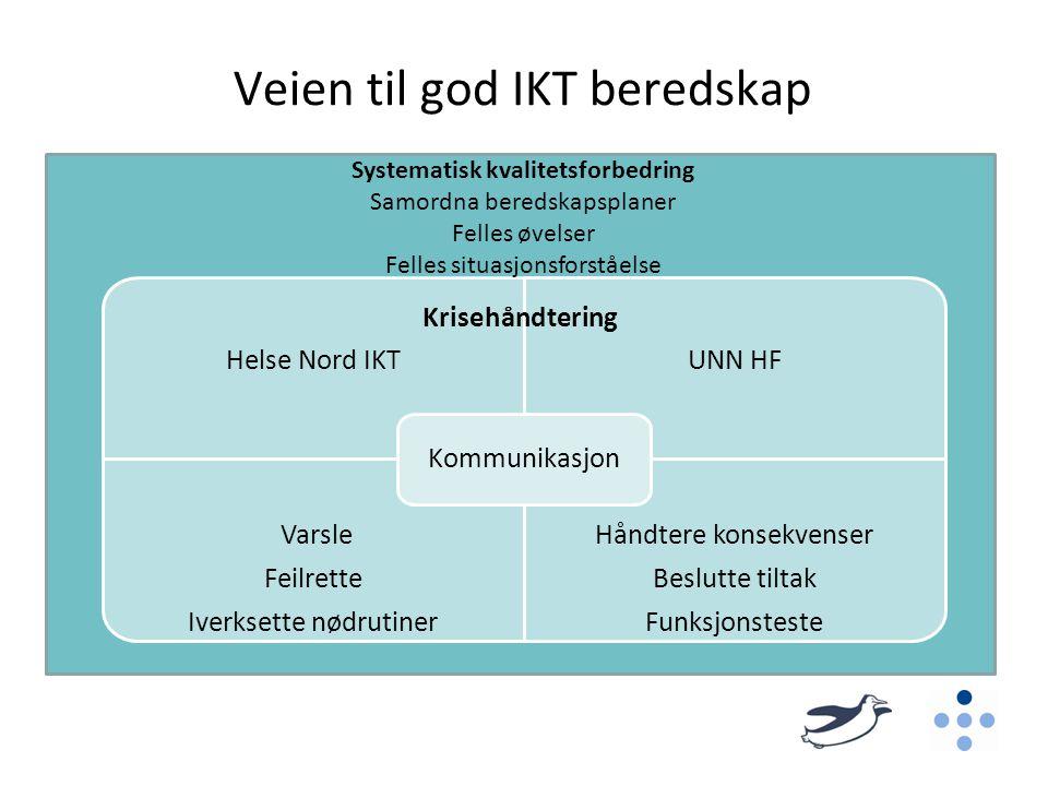 Veien til god IKT beredskap Helse Nord IKTUNN HF Varsle Feilrette Iverksette nødrutiner Håndtere konsekvenser Beslutte tiltak Funksjonsteste Kommunika