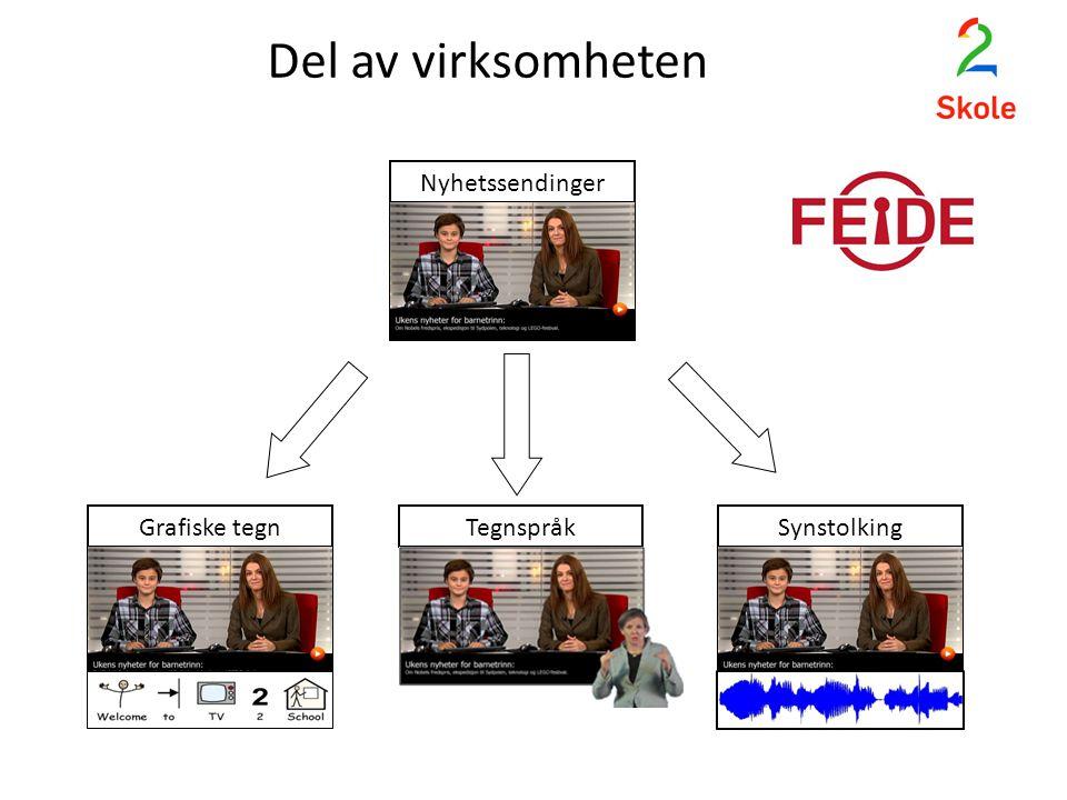 Nyhetssendinger Grafiske tegnTegnspråkSynstolking Del av virksomheten