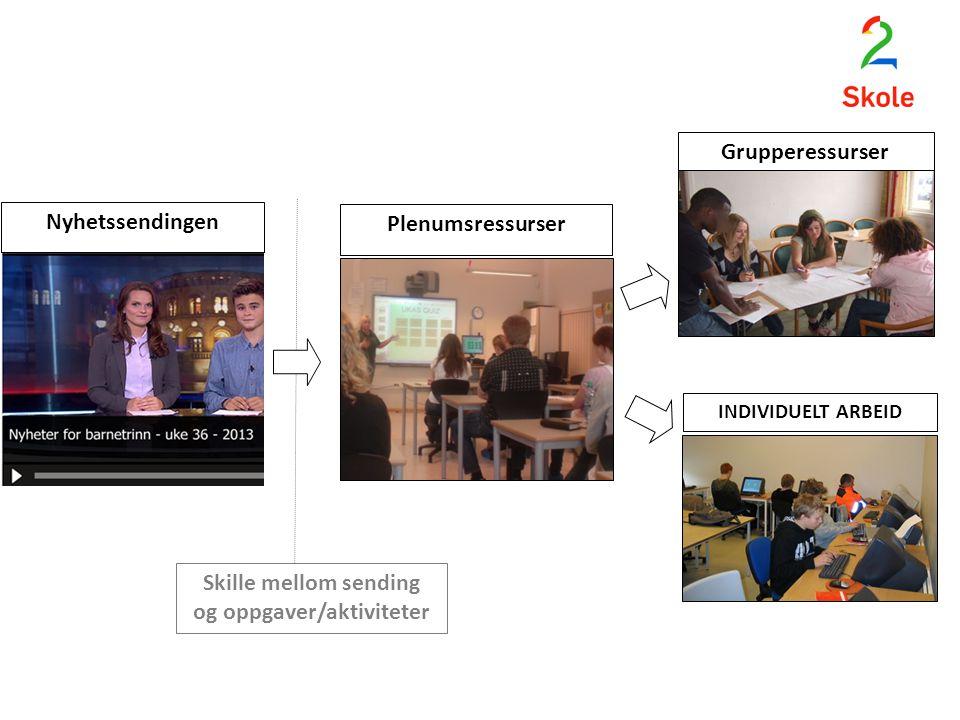 Plenumsressurser Grupperessurser INDIVIDUELT ARBEID Skille mellom sending og oppgaver/aktiviteter Nyhetssendingen