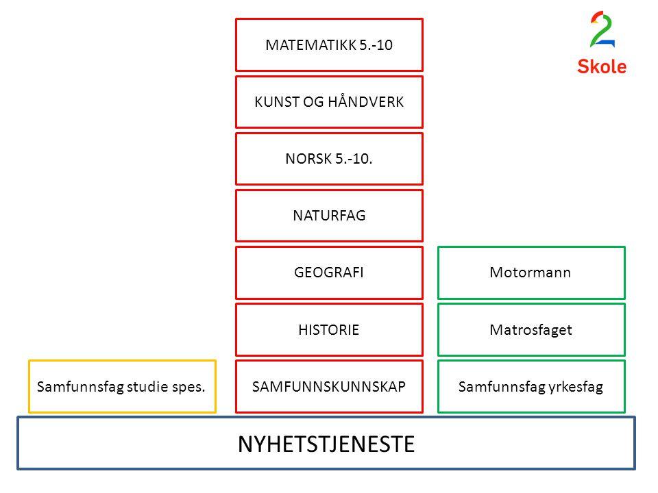NYHETSTJENESTE NATURFAG GEOGRAFI HISTORIE MATEMATIKK 5.-10 NORSK 5.-10.