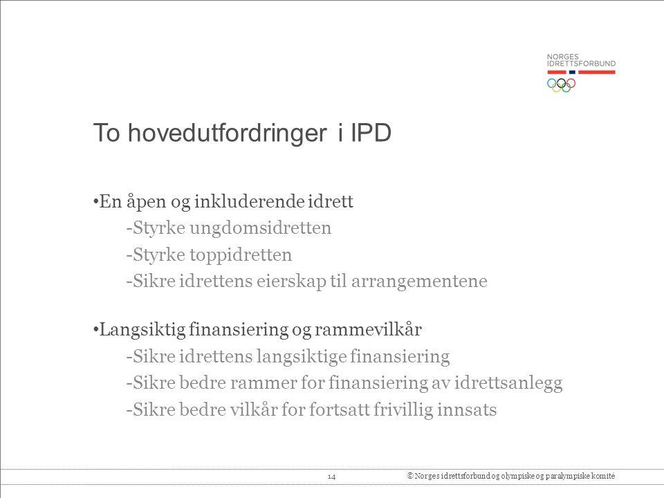 14© Norges idrettsforbund og olympiske og paralympiske komité To hovedutfordringer i IPD • En åpen og inkluderende idrett -Styrke ungdomsidretten -Sty