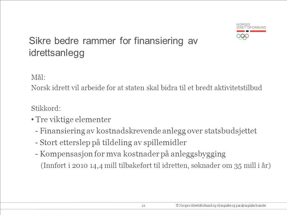 22© Norges idrettsforbund og olympiske og paralympiske komité Sikre bedre rammer for finansiering av idrettsanlegg Mål: Norsk idrett vil arbeide for a