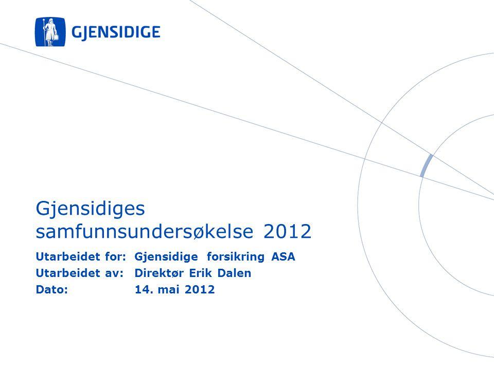 Om undersøkelsen: Kontaktpersoner hos GjensidigeBjarne Aani Rysstad og Christian Haraldsen Prosjektansvarlige hos SynovateErik Dalen MetodeTelefonintervju (CATI) Innsamlingsperiode16.