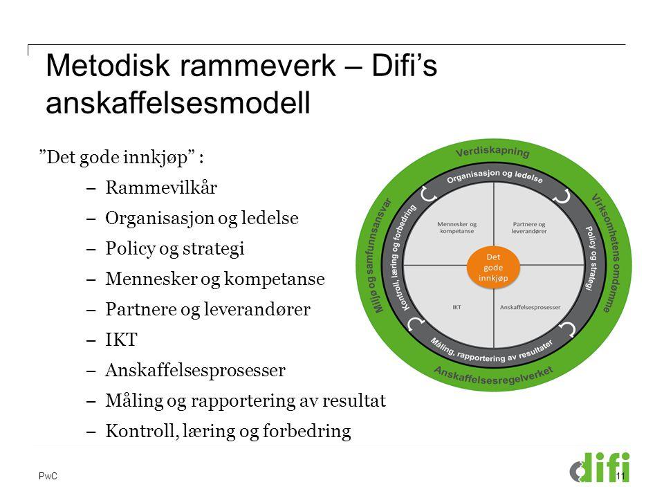 """PwC Metodisk rammeverk – Difi's anskaffelsesmodell 11 """"Det gode innkjøp"""" : −Rammevilkår −Organisasjon og ledelse −Policy og strategi −Mennesker og kom"""