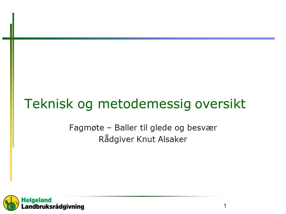 Teknisk og metodemessig oversikt Fagmøte – Baller til glede og besvær Rådgiver Knut Alsaker 1