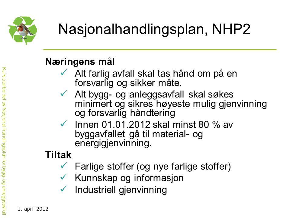 Kurs utarbeidet av Nasjonal handlingsplan for bygg- og anleggsavfall Nasjonalhandlingsplan, NHP2 Næringens mål  Alt farlig avfall skal tas hånd om på en forsvarlig og sikker måte.
