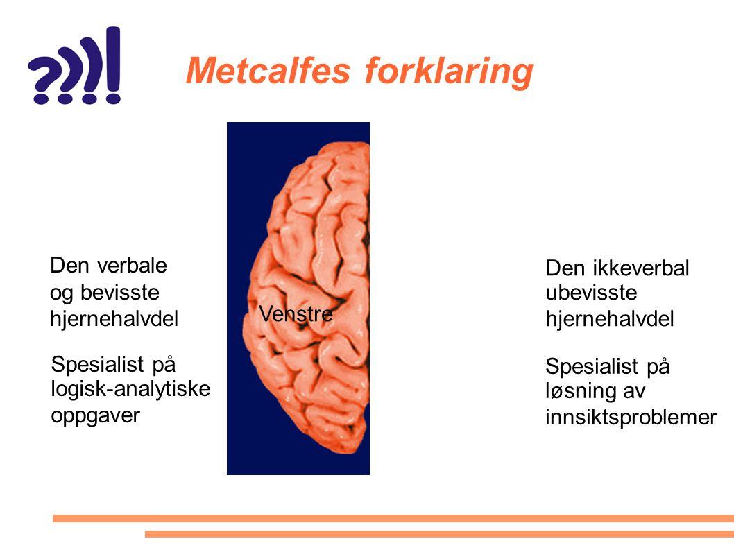 Metcalfes forklaring HøyreVenstre Den verbale og bevisste hjernehalvdel Spesialist på logisk-analytiske oppgaver Den ikkeverbal ubevisste hjernehalvde