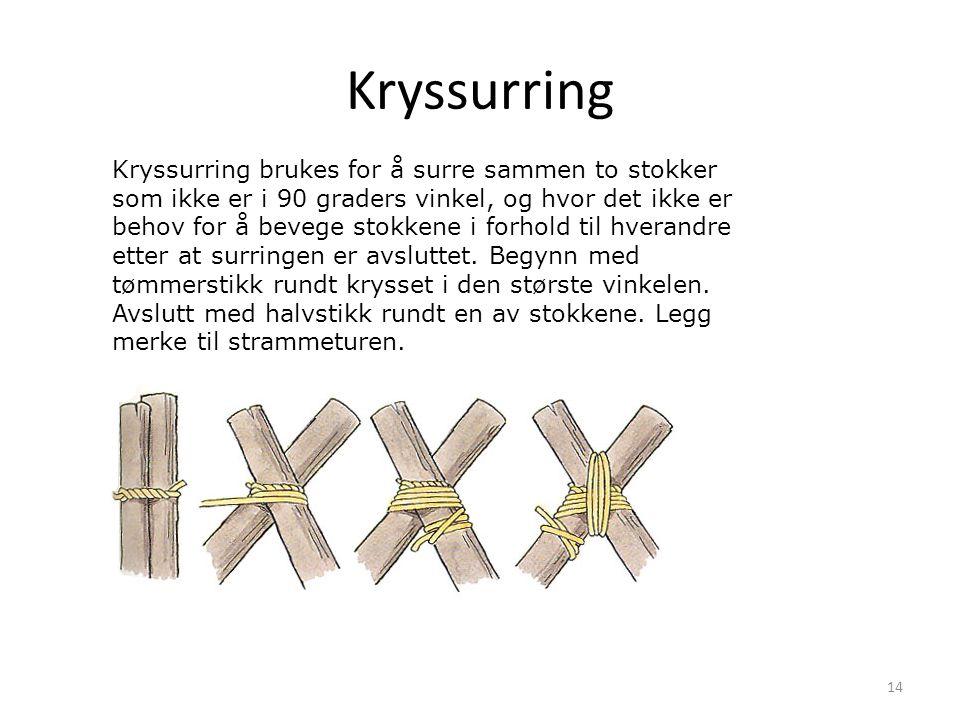 Kryssurring Kryssurring brukes for å surre sammen to stokker som ikke er i 90 graders vinkel, og hvor det ikke er behov for å bevege stokkene i forhol