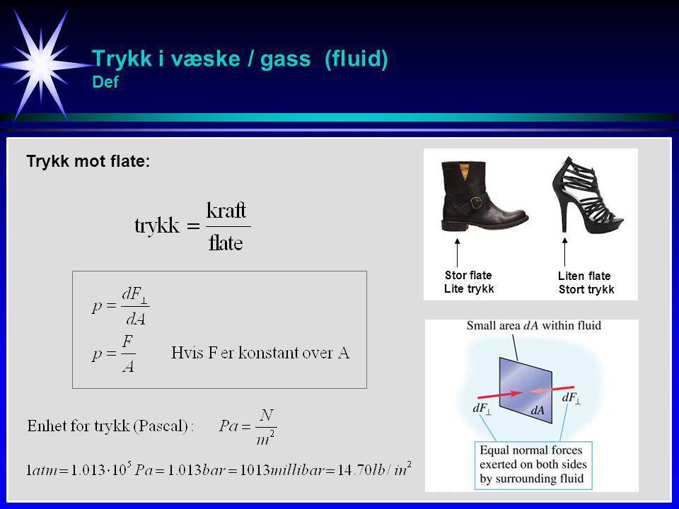 Trykk i væske / gass (fluid) Def Trykk mot flate: Stor flate Lite trykk Liten flate Stort trykk