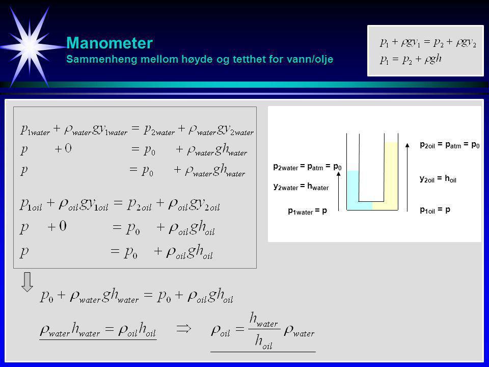 Manometer Sammenheng mellom høyde og tetthet for vann/olje p 2water = p atm = p 0 p 2oil = p atm = p 0 p 1water = p p 1oil = p y 2water = h water y 2o