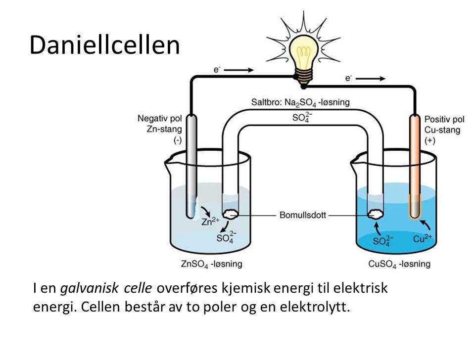 Daniellcellen I en galvanisk celle overføres kjemisk energi til elektrisk energi. Cellen består av to poler og en elektrolytt.