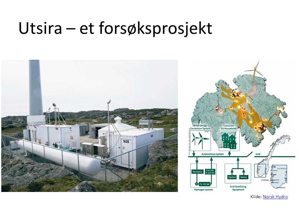 Utsira – et forsøksprosjekt Kilde: Norsk HydroNorsk Hydro