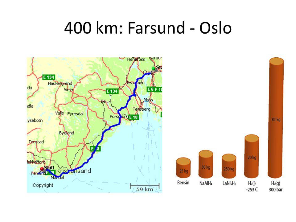 400 km: Farsund - Oslo