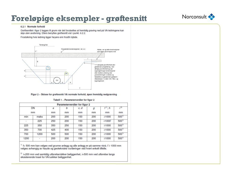 NS 3070-2, forprosjekt