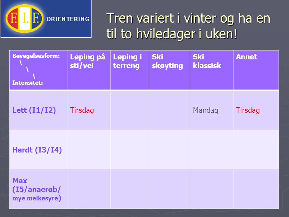Tren variert i vinter og ha en til to hviledager i uken.