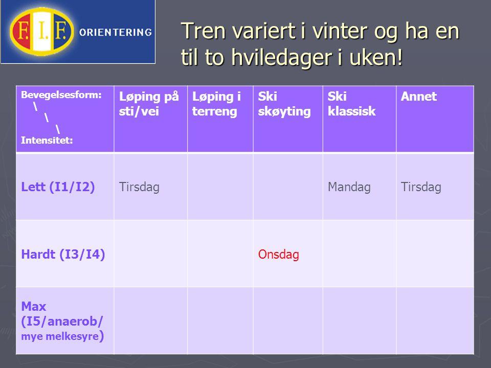 Tren variert i vinter og ha en til to hviledager i uken! Bevegelsesform: \ Intensitet: Løping på sti/vei Løping i terreng Ski skøyting Ski klassisk An