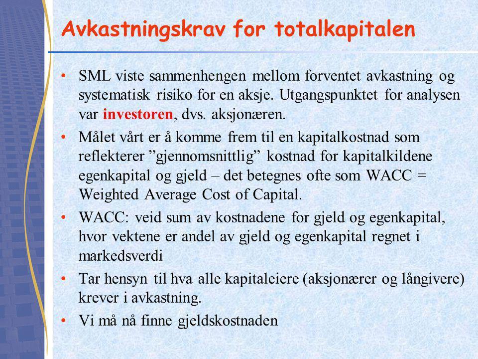 Avkastningskrav for totalkapitalen •SML viste sammenhengen mellom forventet avkastning og systematisk risiko for en aksje. Utgangspunktet for analysen