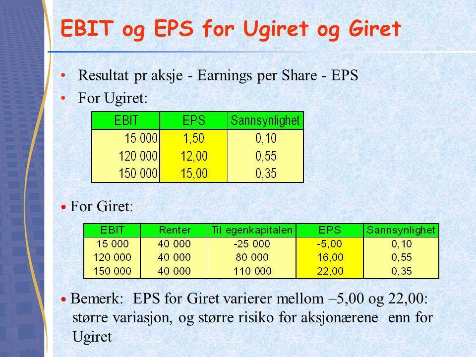EBIT og EPS for Ugiret og Giret •Resultat pr aksje - Earnings per Share - EPS •For Ugiret: • For Giret: • Bemerk: EPS for Giret varierer mellom –5,00