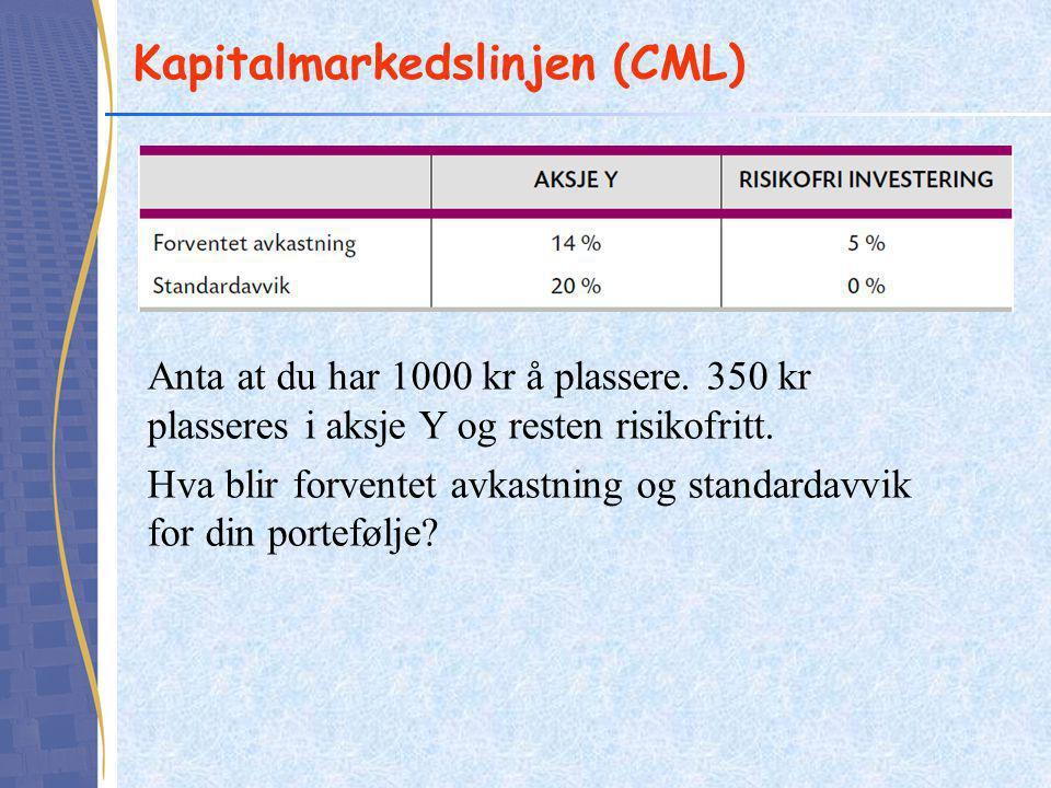 Kapitalmarkedslinjen (CML) Anta at du har 1000 kr å plassere. 350 kr plasseres i aksje Y og resten risikofritt. Hva blir forventet avkastning og stand