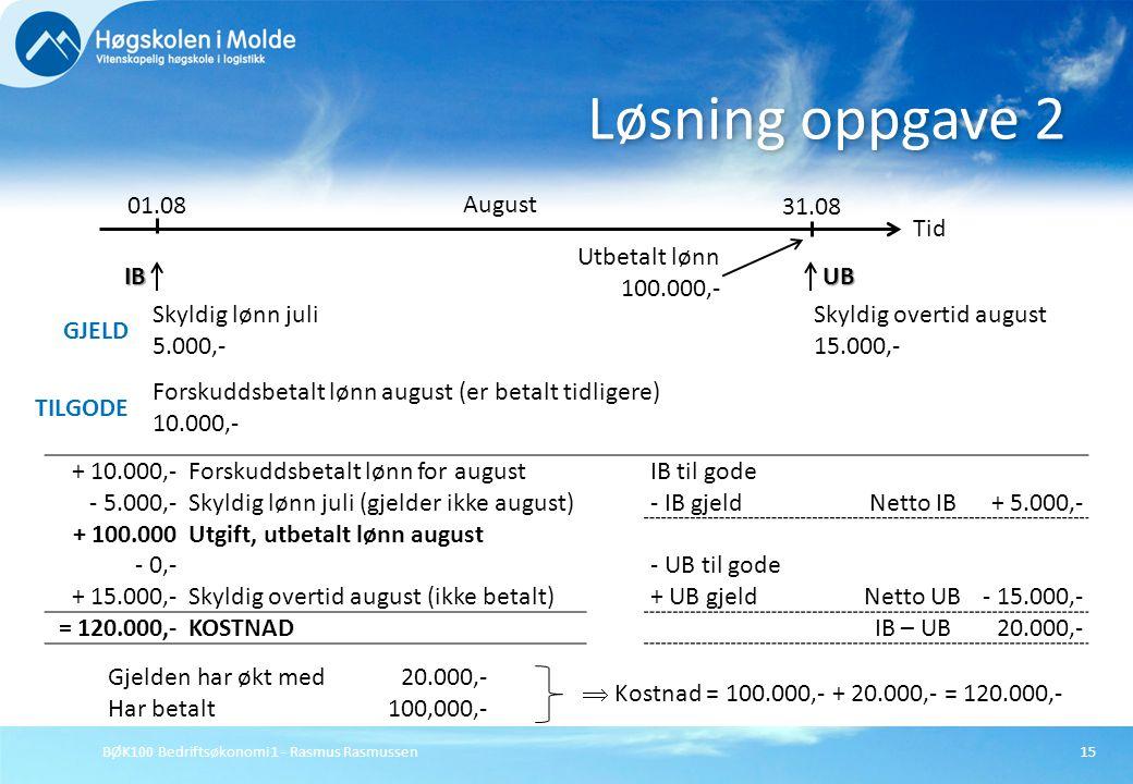 BØK100 Bedriftsøkonomi 1 - Rasmus Rasmussen15 Løsning oppgave 2 Tid 01.08 Skyldig lønn juli 5.000,- 31.08 GJELD Forskuddsbetalt lønn august (er betalt
