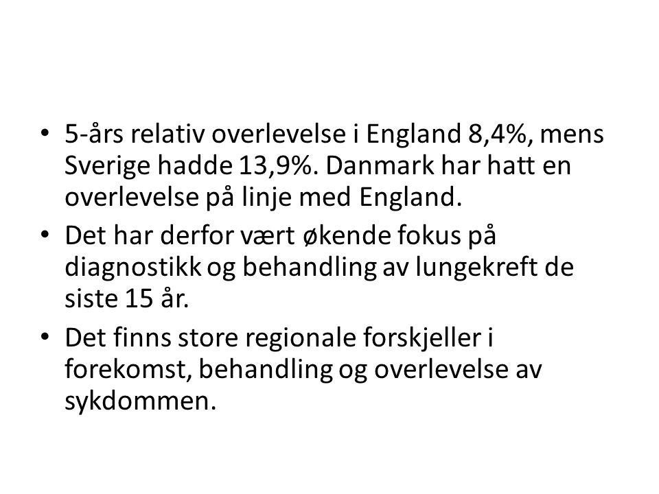 • 5-års relativ overlevelse i England 8,4%, mens Sverige hadde 13,9%. Danmark har hatt en overlevelse på linje med England. • Det har derfor vært øken