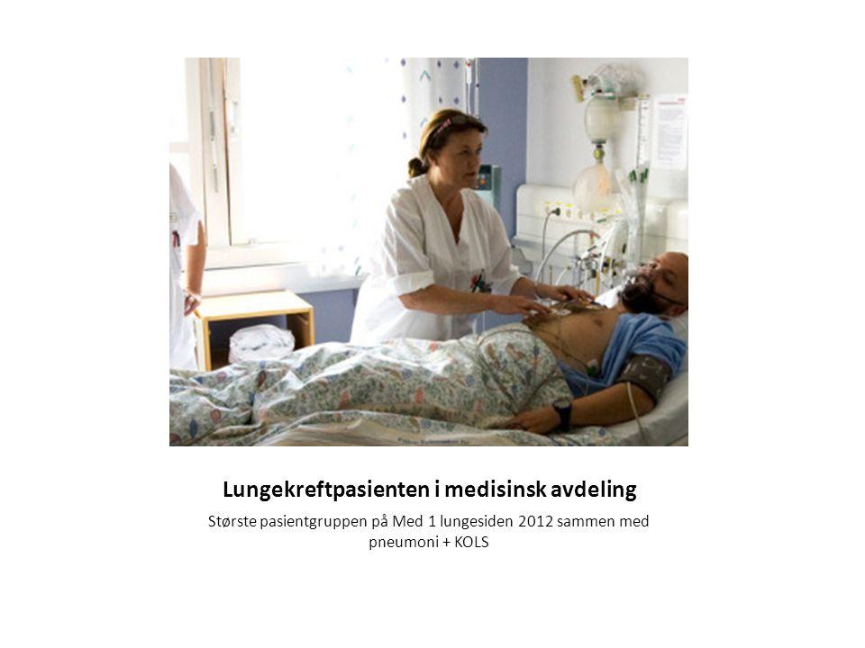 Lungekreftpasienten i medisinsk avdeling Største pasientgruppen på Med 1 lungesiden 2012 sammen med pneumoni + KOLS