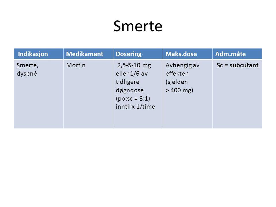 Smerte IndikasjonMedikamentDoseringMaks.doseAdm.måte Smerte, dyspné Morfin 2,5-5-10 mg eller 1/6 av tidligere døgndose (po:sc = 3:1) inntil x 1/time A