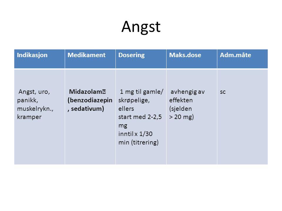 Angst IndikasjonMedikamentDoseringMaks.doseAdm.måte Angst, uro, panikk, muskelrykn., kramper Midazolam  (benzodiazepin, sedativum) 1 mg til gamle/ sk