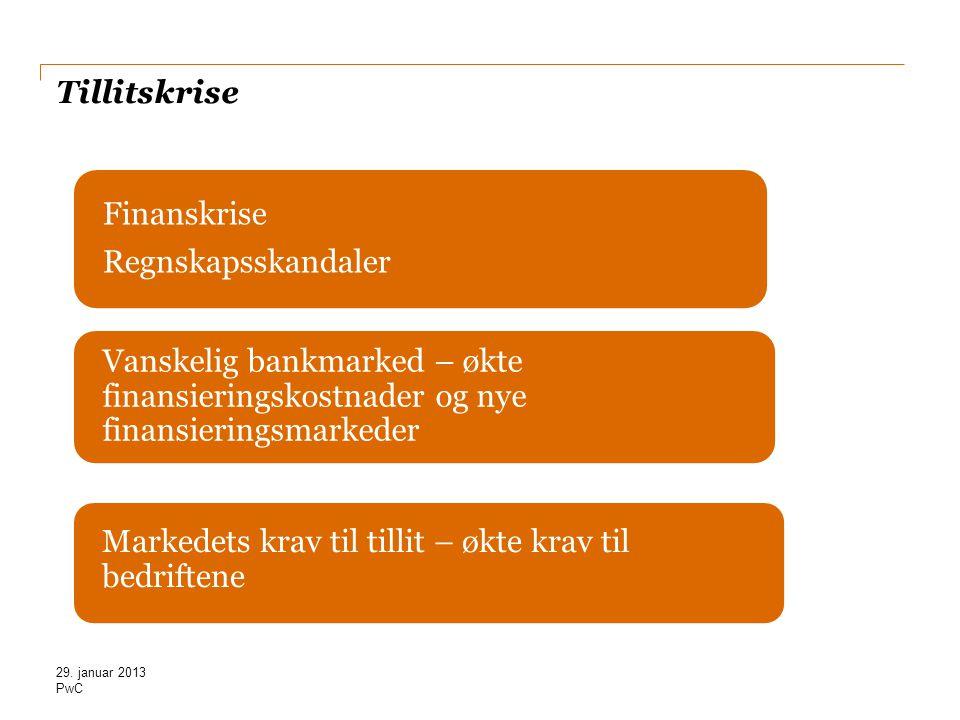 PwC Tillitskrise 29. januar 2013 Vanskelig bankmarked – økte finansieringskostnader og nye finansieringsmarkeder Finanskrise Regnskapsskandaler Marked