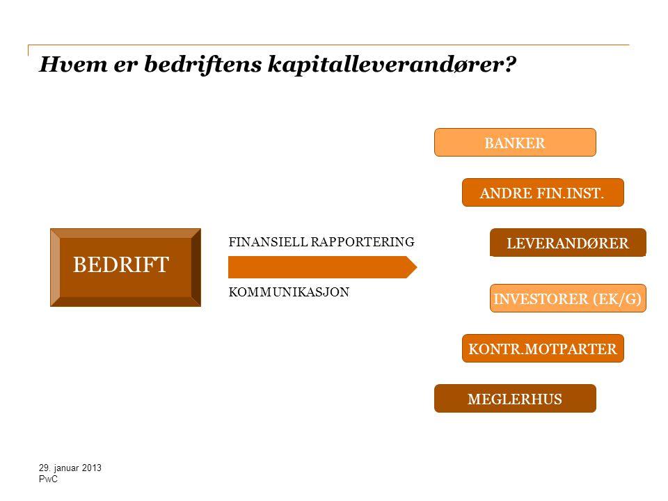 PwC Hvem er bedriftens kapitalleverandører? BEDRIFT FINANSIELL RAPPORTERING KOMMUNIKASJON BANKERANDRE FIN.INST.LEVERANDØRERINVESTORER (EK/G)KONTR.MOTP