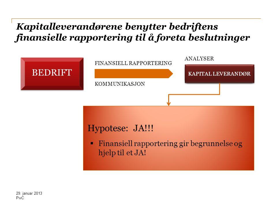 PwC Kapitalleverandørene benytter bedriftens finansielle rapportering til å foreta beslutninger Hypotese: JA!!!  Finansiell rapportering gir begrunne