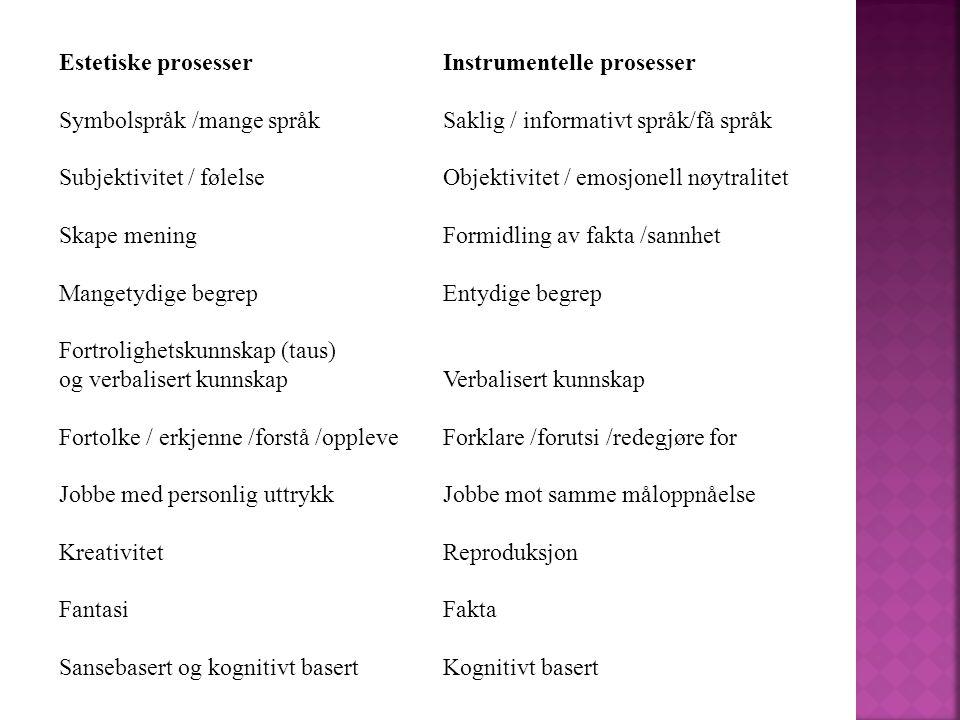 Estetiske prosesserInstrumentelle prosesser Symbolspråk /mange språkSaklig / informativt språk/få språk Subjektivitet / følelseObjektivitet / emosjone