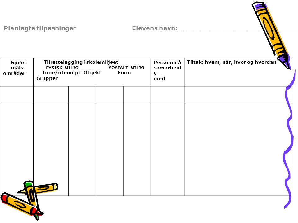Planlagte tilpasninger Elevens navn: _____________________________ Spørs måls områder Tilrettelegging i skolemiljøet FYSISK MILJØ SOSIALT MILJØ Inne/utemiljø Objekt Form Grupper Personer å samarbeid e med Tiltak; hvem, når, hvor og hvordan