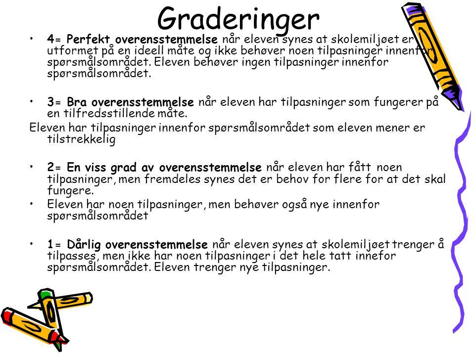 Graderinger •4= Perfekt overensstemmelse når eleven synes at skolemiljøet er utformet på en ideell måte og ikke behøver noen tilpasninger innenfor spørsmålsområdet.