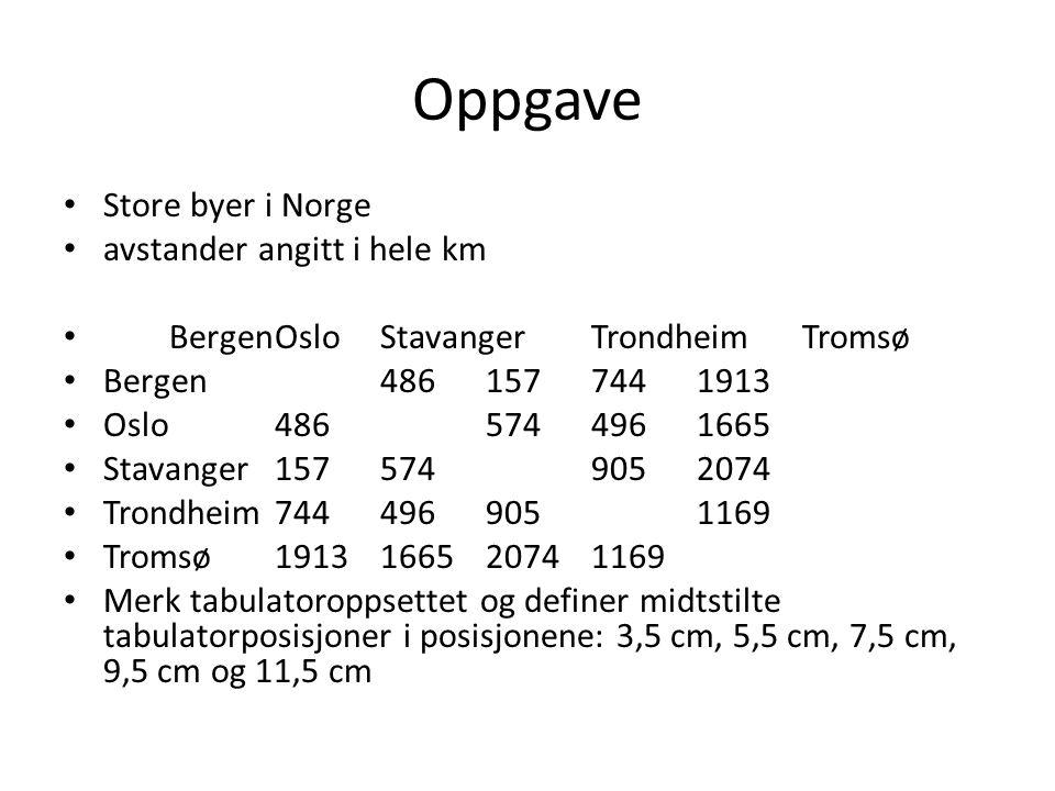 Oppgave • Store byer i Norge • avstander angitt i hele km • BergenOsloStavangerTrondheimTromsø • Bergen4861577441913 • Oslo4865744961665 • Stavanger1575749052074 • Trondheim7444969051169 • Tromsø1913166520741169 • Merk tabulatoroppsettet og definer midtstilte tabulatorposisjoner i posisjonene: 3,5 cm, 5,5 cm, 7,5 cm, 9,5 cm og 11,5 cm