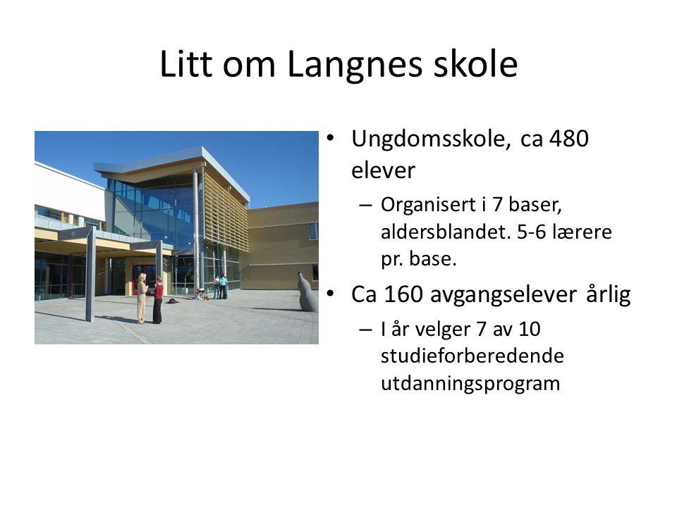 Litt om Langnes skole • Ungdomsskole, ca 480 elever – Organisert i 7 baser, aldersblandet. 5-6 lærere pr. base. • Ca 160 avgangselever årlig – I år ve