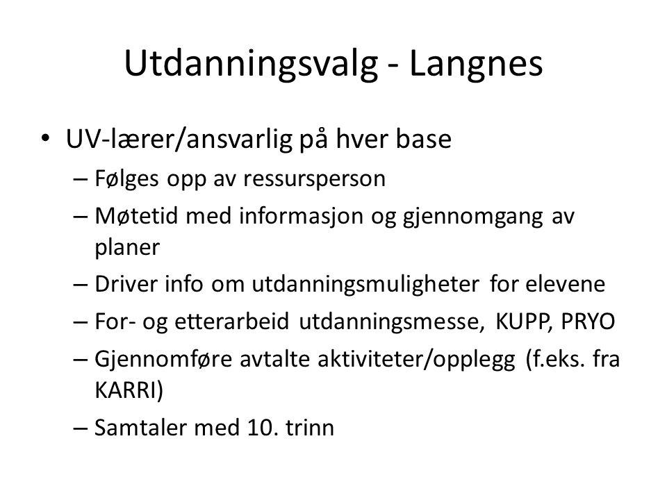 Utdanningsvalg - Langnes • UV-lærer/ansvarlig på hver base – Følges opp av ressursperson – Møtetid med informasjon og gjennomgang av planer – Driver i