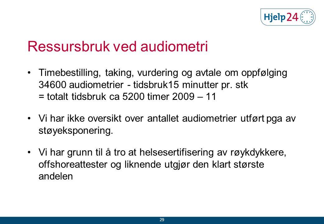 Ressursbruk ved audiometri •Timebestilling, taking, vurdering og avtale om oppfølging 34600 audiometrier - tidsbruk15 minutter pr.