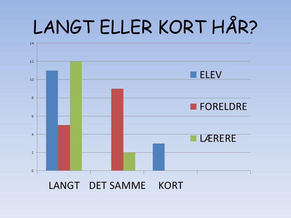 LANGT ELLER KORT HÅR?