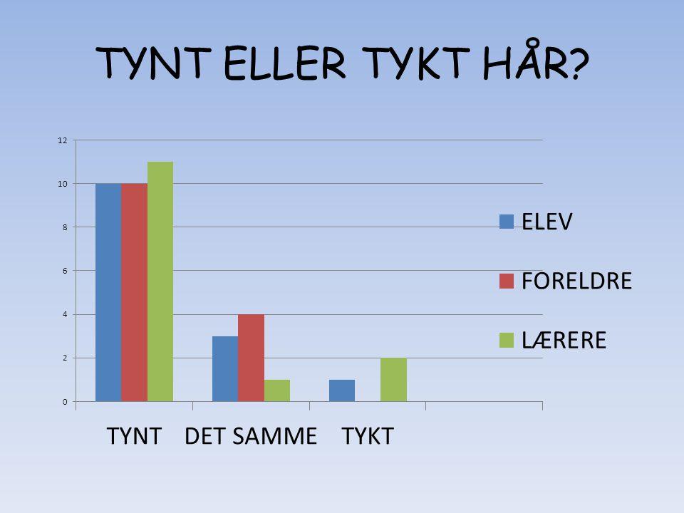 TYNT ELLER TYKT HÅR?