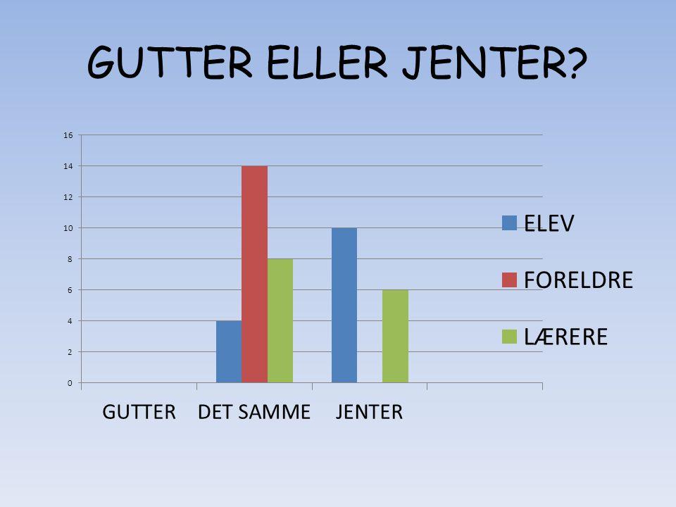 GUTTER ELLER JENTER?