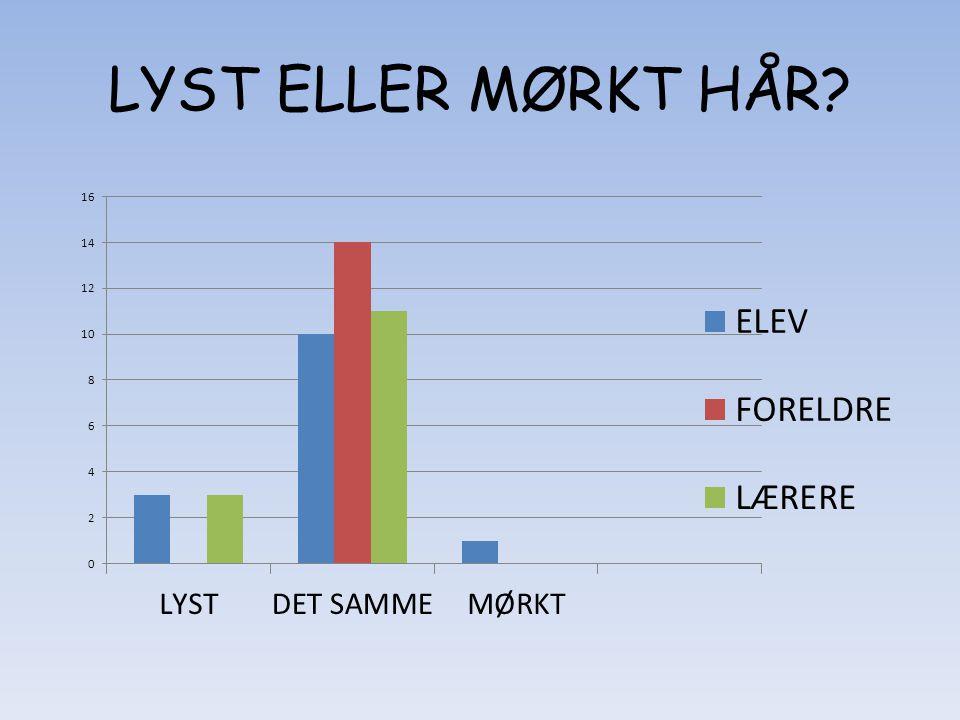 LYST ELLER MØRKT HÅR?