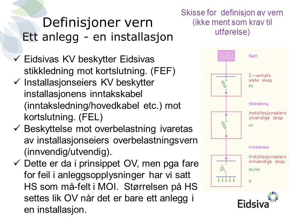 Definisjoner vern Ett anlegg - en installasjon  Eidsivas KV beskytter Eidsivas stikkledning mot kortslutning. (FEF)  Installasjonseiers KV beskytter
