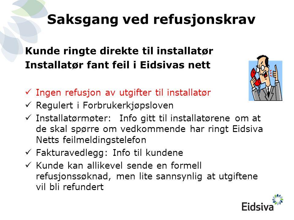 Saksgang ved refusjonskrav Kunde ringte direkte til installatør Installatør fant feil i Eidsivas nett  Ingen refusjon av utgifter til installatør  R