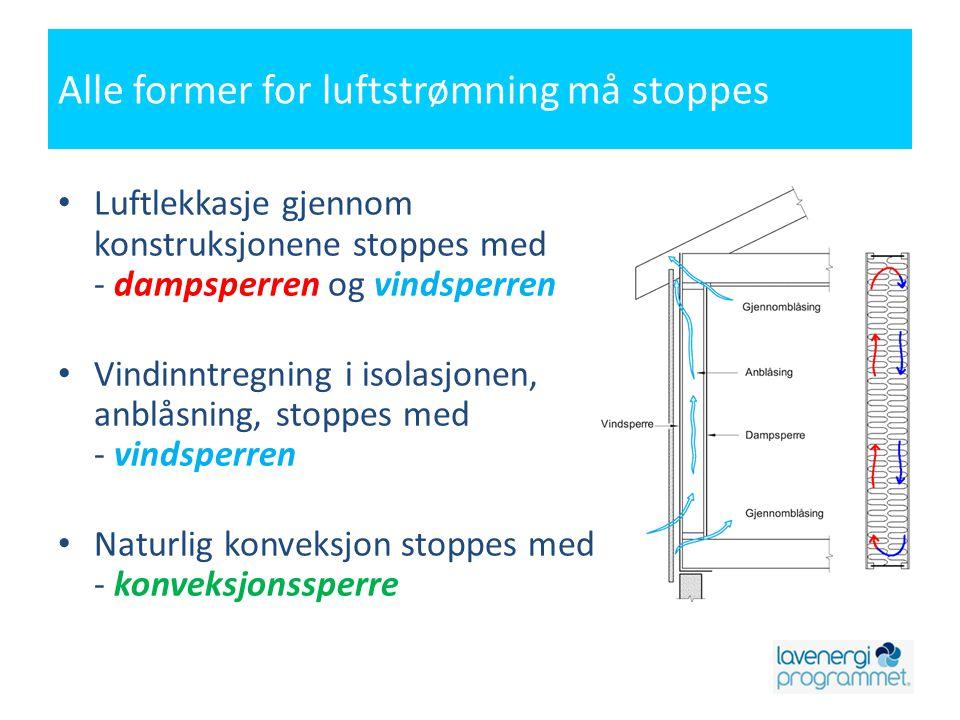 Alle former for luftstrømning må stoppes • Luftlekkasje gjennom konstruksjonene stoppes med - dampsperren og vindsperren • Vindinntregning i isolasjon