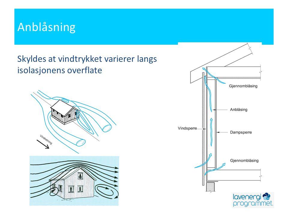Anblåsning Skyldes at vindtrykket varierer langs isolasjonens overflate
