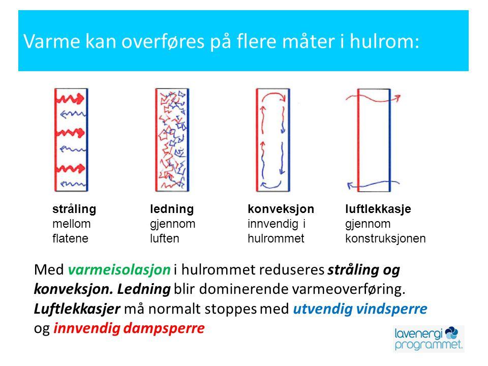 Kan utføres med ulike metoder, alle med gode resultater: Lufttetting rundt vinduer Forutsetning: God håndverksmessig utførelse