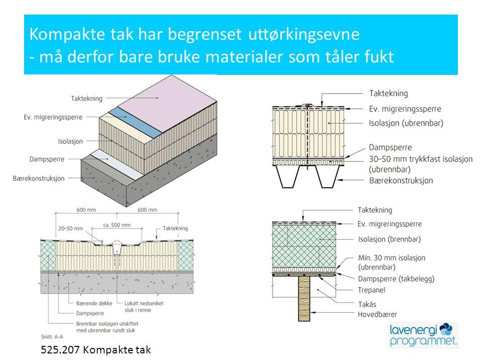 Kompakte tak har begrenset uttørkingsevne - må derfor bare bruke materialer som tåler fukt 525.207 Kompakte tak