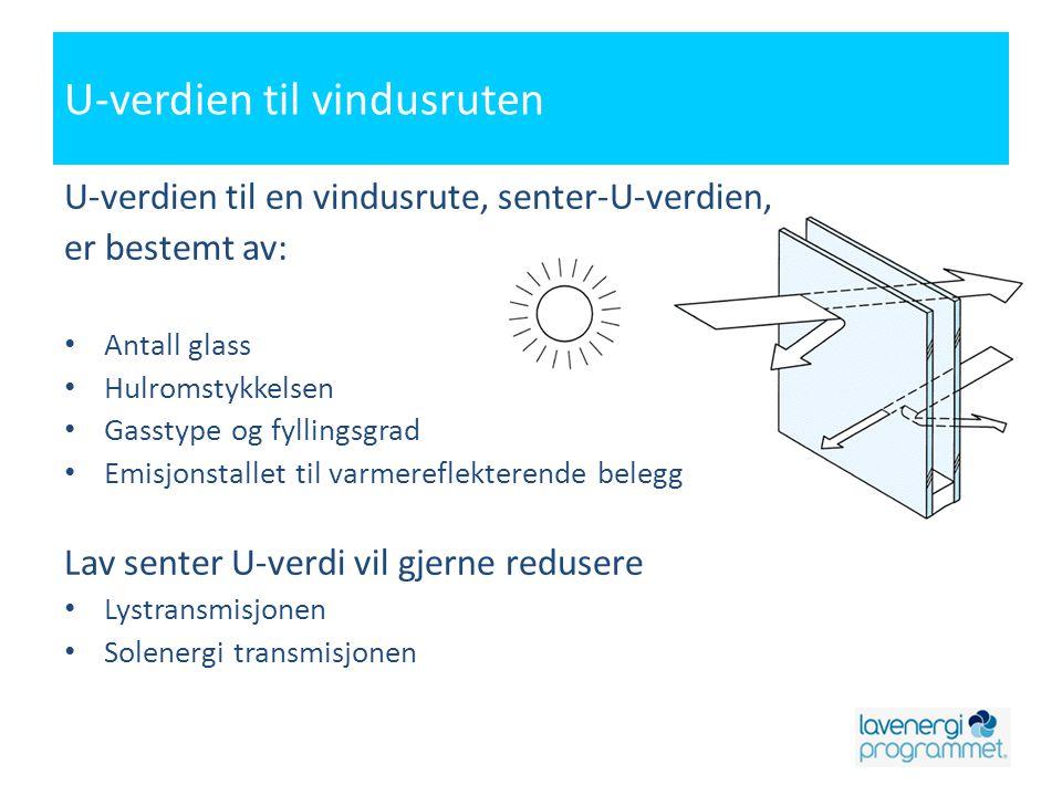 U-verdien til en vindusrute, senter-U-verdien, er bestemt av: • Antall glass • Hulromstykkelsen • Gasstype og fyllingsgrad • Emisjonstallet til varmer